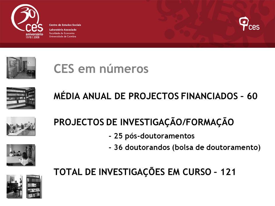 Julho 2007 CES em números MÉDIA ANUAL DE PROJECTOS FINANCIADOS – 60 PROJECTOS DE INVESTIGAÇÃO/FORMAÇÃO - 25 pós-doutoramentos - 36 doutorandos (bolsa