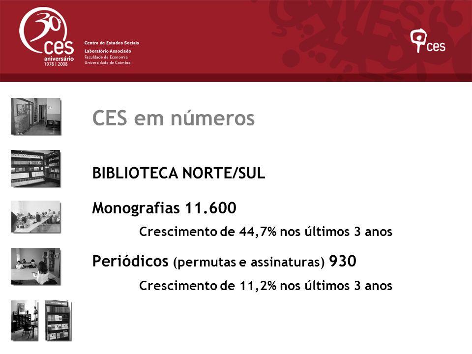 Julho 2007 CES em números BIBLIOTECA NORTE/SUL Monografias 11.600 Crescimento de 44,7% nos últimos 3 anos Periódicos (permutas e assinaturas) 930 Cres