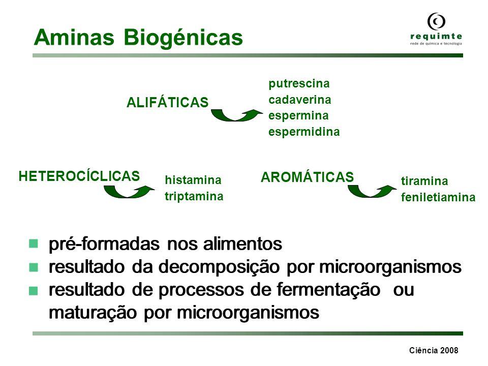 Ciência 2008 Aminas Biogénicas IAB > 1 indicador de baixa qualidade do produto IAB < 1 indicador de boa qualidade do produto IAB > 1 indicador de baixa qualidade do produto IAB < 1 indicador de boa qualidade do produto (O IAB não pode ser aplicado a alimentos fermentados) Manipulação incorrecta Elevado nº de bactérias contaminantes ELEVADO TEOR EM AMINAS ELEVADO TEOR EM AMINAS Histamina + Putrescina + Cadaverina IAB = 1 + Espermina + Espermidina Histamina + Putrescina + Cadaverina IAB = 1 + Espermina + Espermidina