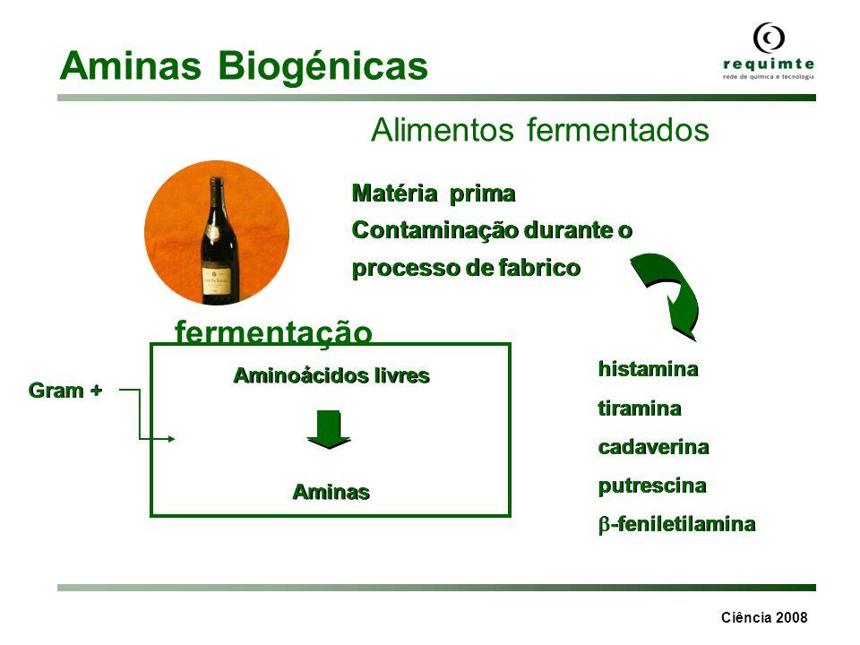 Ciência 2008 Aminas Biogénicas Nº de aminas biogénicas quantificadas Conteúdo total em aminas biogénicas mg/L Conteúdo máximo de aminas biogénicas mg/L Conteúdo mínimo de aminas biogénicas mg/L Mostos (5 variedades) 178,67619,0614,505 Vinho do Porto (recente) 1510,47217,4703,976 Vinho do Porto Envelhecido Tawny 15 5,312 6,401 11,767 14,705 2,5 3,9