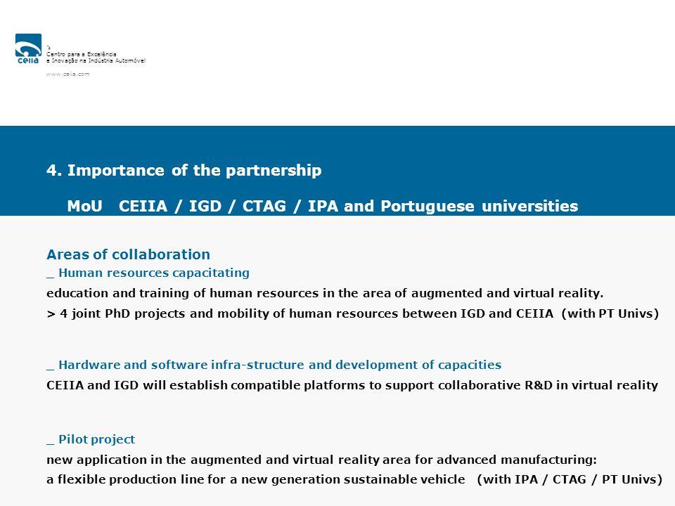 Centro para a Excelência e Inovação na Indústria Automóvel www.ceiia.com 4. Importance of the partnership MoU CEIIA / IGD / CTAG / IPA and Portuguese