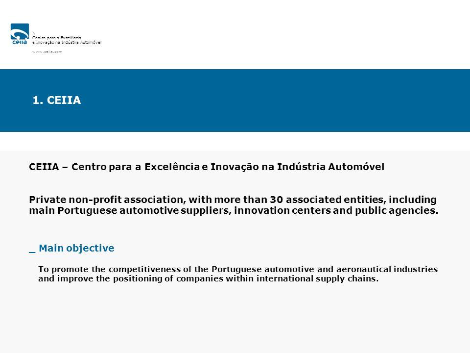Centro para a Excelência e Inovação na Indústria Automóvel www.ceiia.com 1. CEIIA CEIIA – Centro para a Excelência e Inovação na Indústria Automóvel P
