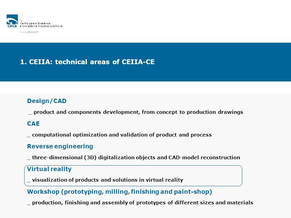 Centro para a Excelência e Inovação na Indústria Automóvel www.ceiia.com Design/CAD _ product and components development, from concept to production d