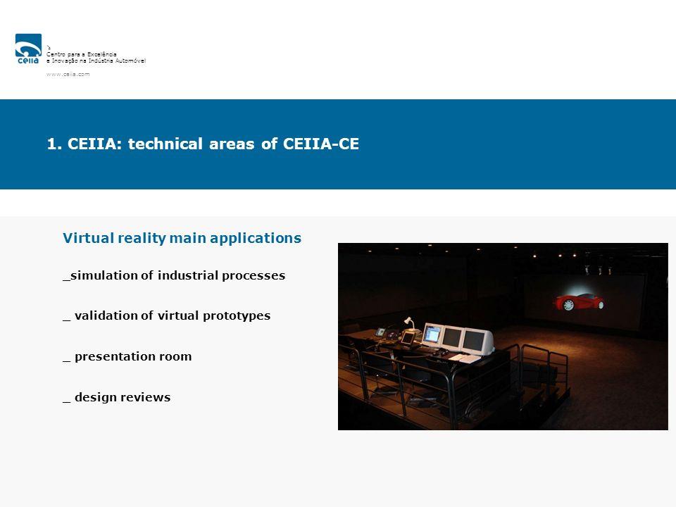 Centro para a Excelência e Inovação na Indústria Automóvel www.ceiia.com Virtual reality main applications _simulation of industrial processes _ validation of virtual prototypes _ presentation room _ design reviews 1.