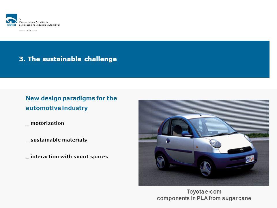 Centro para a Excelência e Inovação na Indústria Automóvel www.ceiia.com New design paradigms for the automotive industry _ motorization _ sustainable materials _ interaction with smart spaces 3.