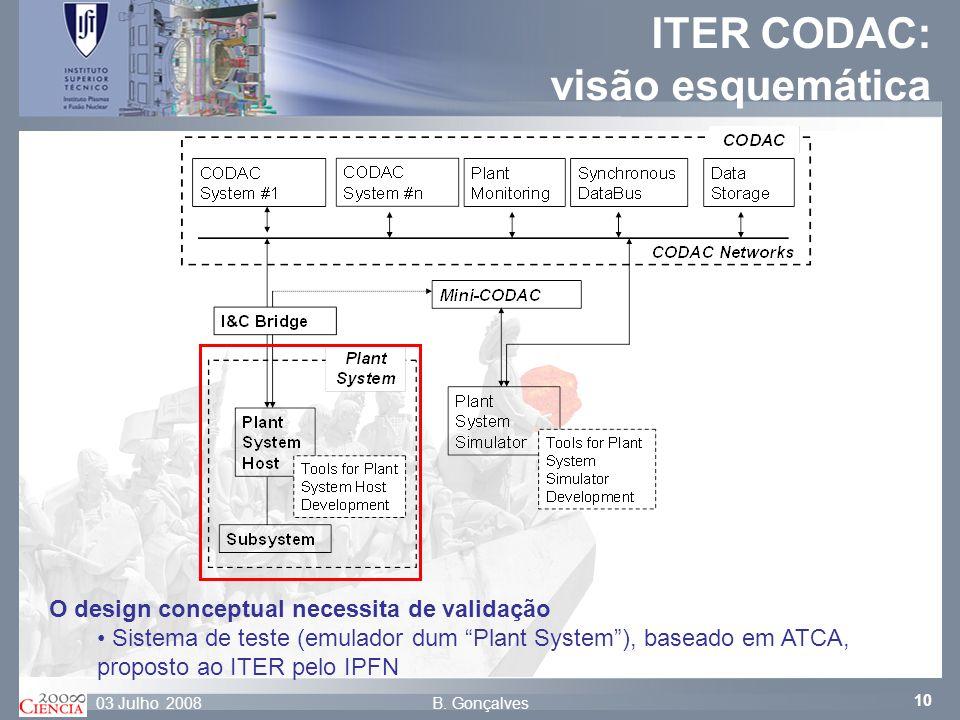 10 B. Gonçalves03 Julho 2008 ITER CODAC: visão esquemática O design conceptual necessita de validação Sistema de teste (emulador dum Plant System), ba