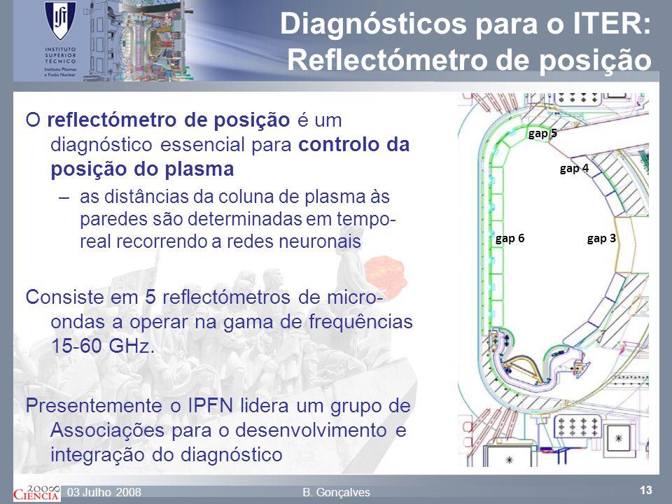 13 B. Gonçalves03 Julho 2008 O reflectómetro de posição é um diagnóstico essencial para controlo da posição do plasma –as distâncias da coluna de plas