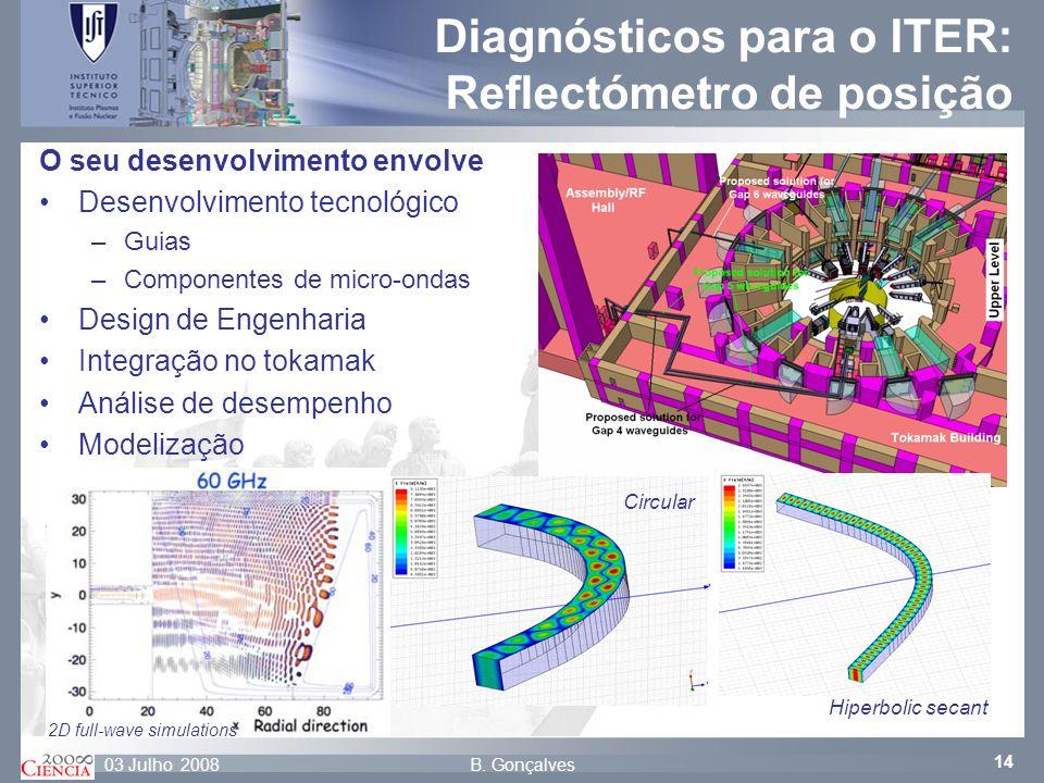 14 B. Gonçalves03 Julho 2008 O seu desenvolvimento envolve Desenvolvimento tecnológico –Guias –Componentes de micro-ondas Design de Engenharia Integra