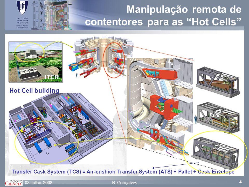 4 B. Gonçalves03 Julho 2008 ITER Manipulação remota de contentores para as Hot Cells Transfer Cask System (TCS) = Air-cushion Transfer System (ATS) +