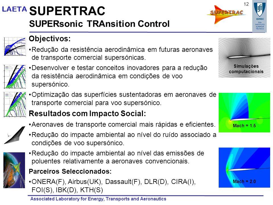 SUPERTRAC SUPERsonic TRAnsition Control Objectivos: Redução da resistência aerodinâmica em futuras aeronaves de transporte comercial supersónicas. Des