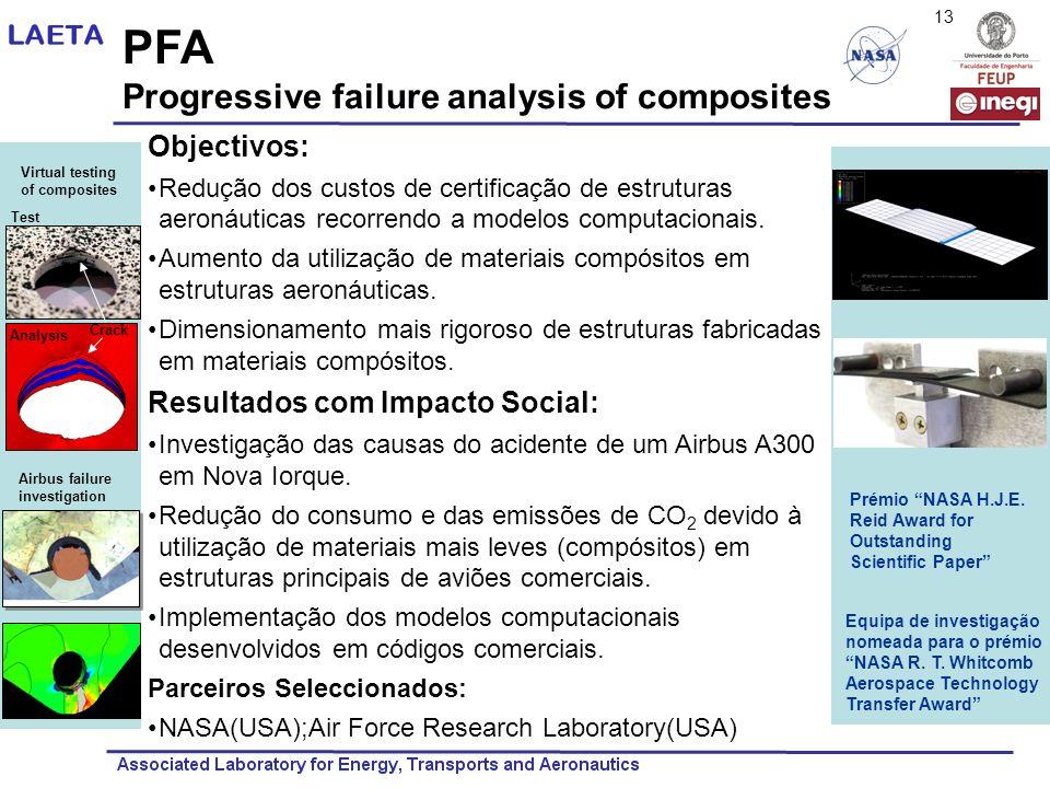 PFA Progressive failure analysis of composites Prémio NASA H.J.E. Reid Award for Outstanding Scientific Paper Objectivos: Redução dos custos de certif