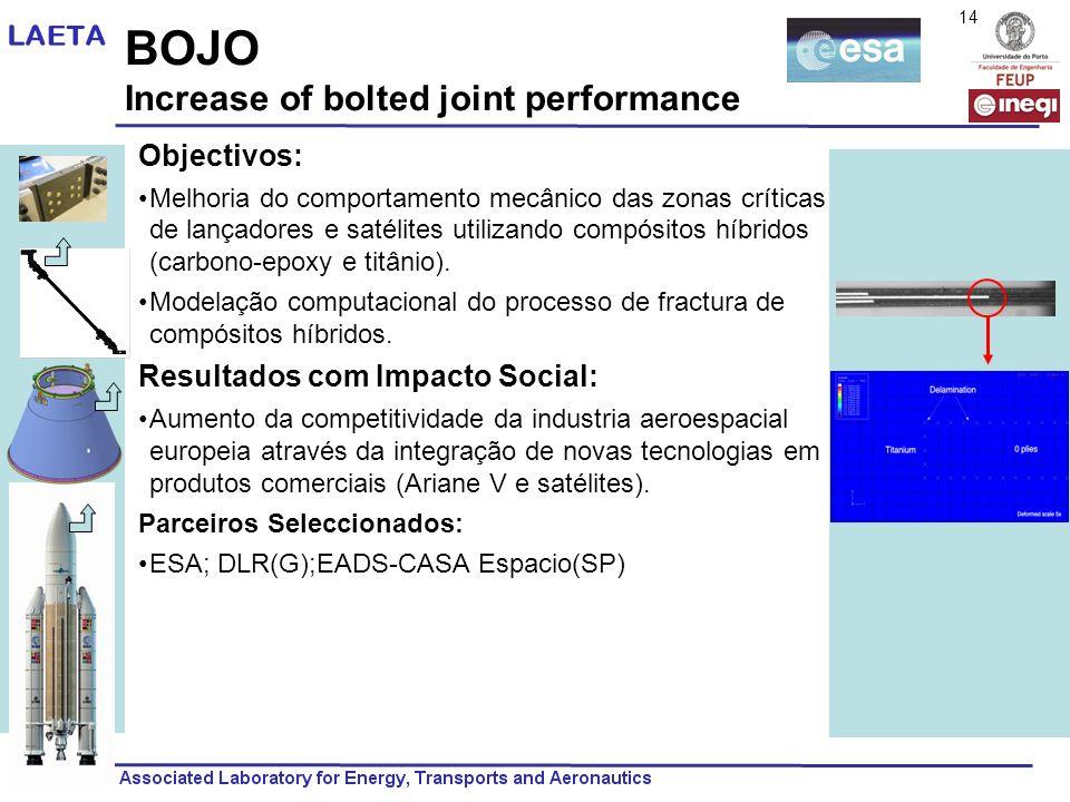 BOJO Increase of bolted joint performance Objectivos: Melhoria do comportamento mecânico das zonas críticas de lançadores e satélites utilizando compó