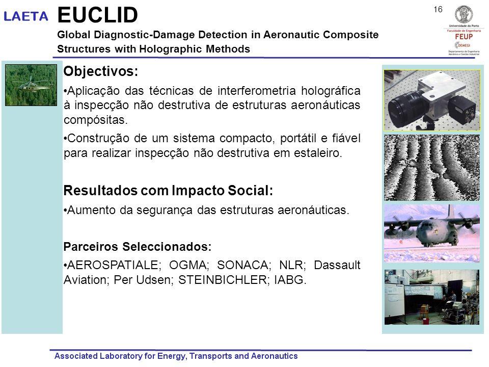 EUCLID Global Diagnostic-Damage Detection in Aeronautic Composite Structures with Holographic Methods Objectivos: Aplicação das técnicas de interferom