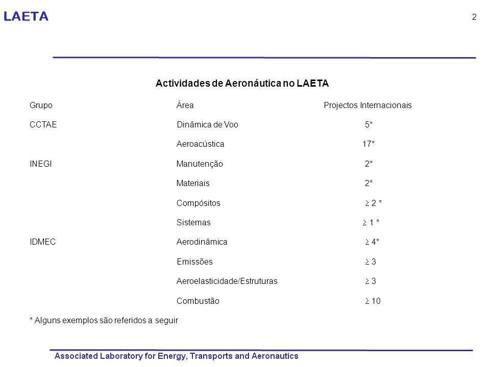 Actividades de Aeronáutica no LAETA GrupoÁreaProjectos Internacionais CCTAEDinâmica de Voo 5* Aeroacústica 17* INEGIManutenção 2* Materiais 2* Compósi