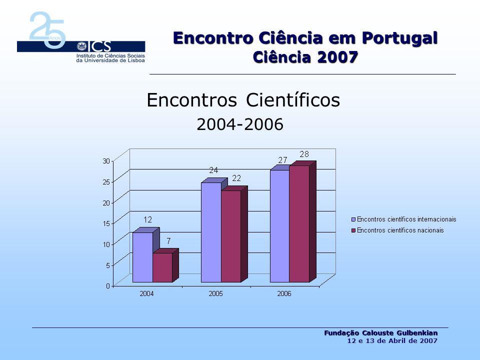 Encontros Científicos 2004-2006 Encontro Ciência em Portugal Ciência 2007 Fundação Calouste Gulbenkian Fundação Calouste Gulbenkian 12 e 13 de Abril de 2007
