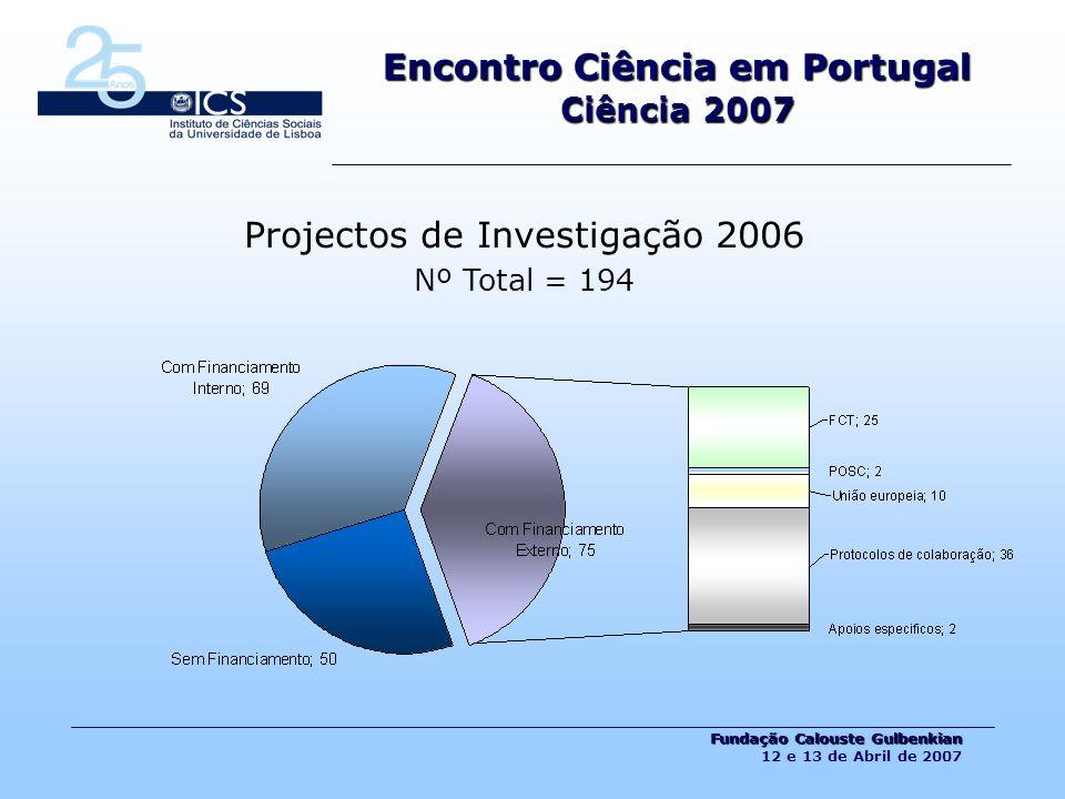 Equipa de Investigação 2004-2006 Total 202222244 Encontro Ciência em Portugal Ciência 2007 Fundação Calouste Gulbenkian Fundação Calouste Gulbenkian 12 e 13 de Abril de 2007