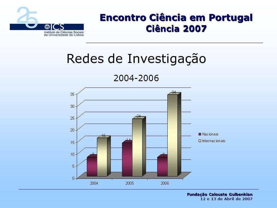 Redes de Investigação 2004-2006 Encontro Ciência em Portugal Ciência 2007 Fundação Calouste Gulbenkian Fundação Calouste Gulbenkian 12 e 13 de Abril de 2007