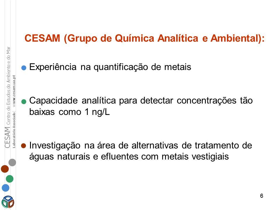 66 CESAM (Grupo de Química Analítica e Ambiental): Experiência na quantificação de metais Capacidade analítica para detectar concentrações tão baixas