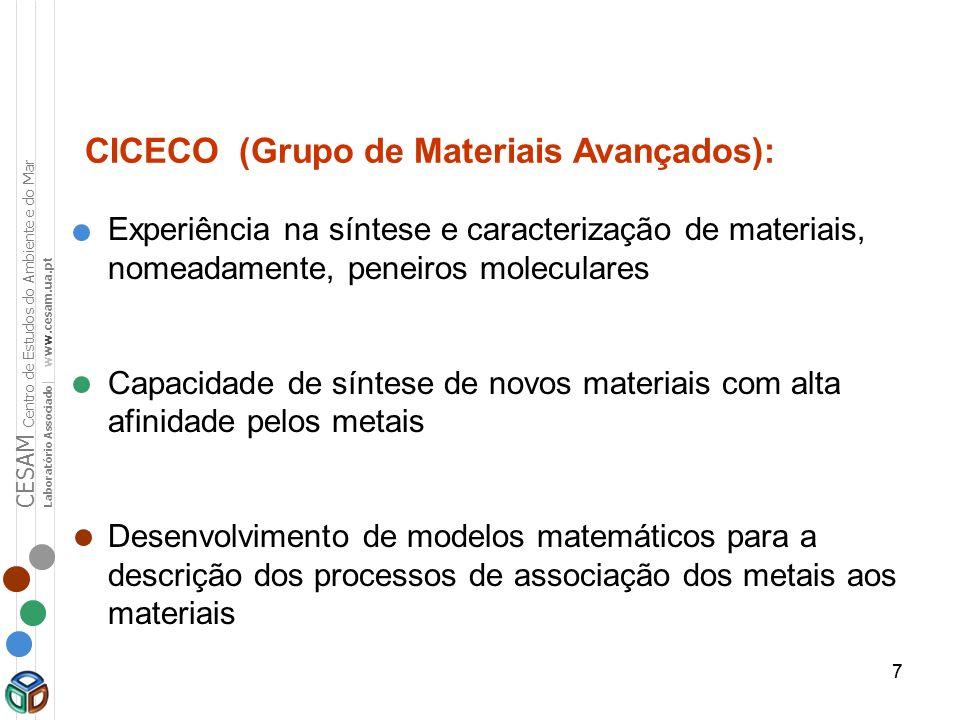 77 CICECO (Grupo de Materiais Avançados): Experiência na síntese e caracterização de materiais, nomeadamente, peneiros moleculares Capacidade de sínte