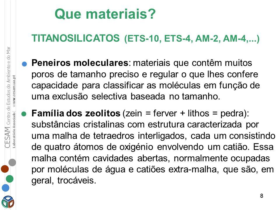 88 Que materiais? TITANOSILICATOS (ETS-10, ETS-4, AM-2, AM-4,...) Peneiros moleculares: materiais que contêm muitos poros de tamanho preciso e regular