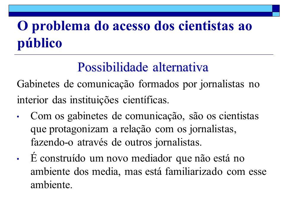 O problema do acesso dos cientistas ao público Possibilidade alternativa Gabinetes de comunicação formados por jornalistas no interior das instituições científicas.
