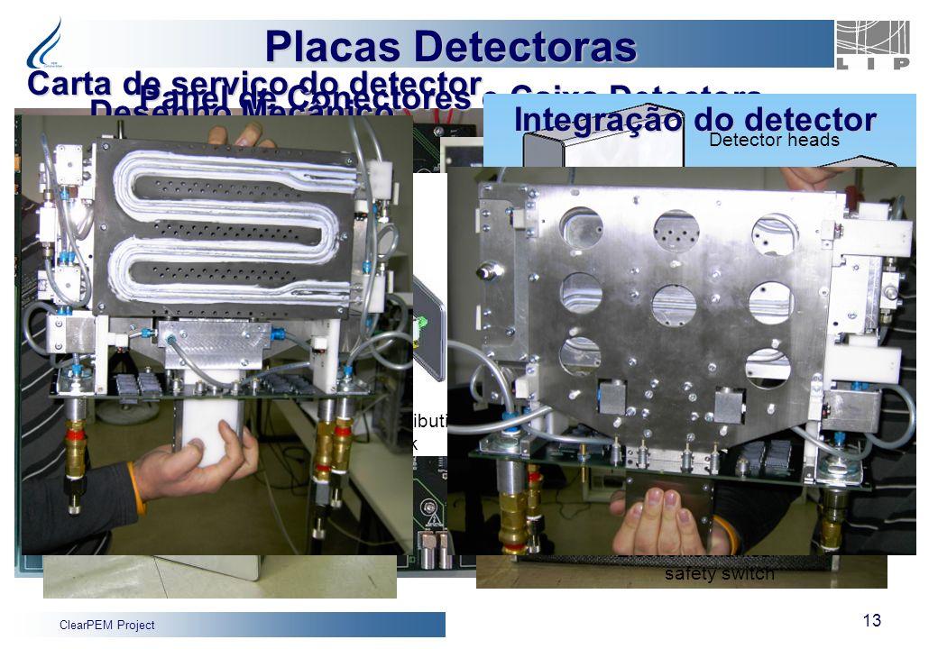 ClearPEM Project 13 Carta de serviço do detector Regulação de altas-tensões Distribuição de baixas-tensões Monitorização de temperaturas Monitorização