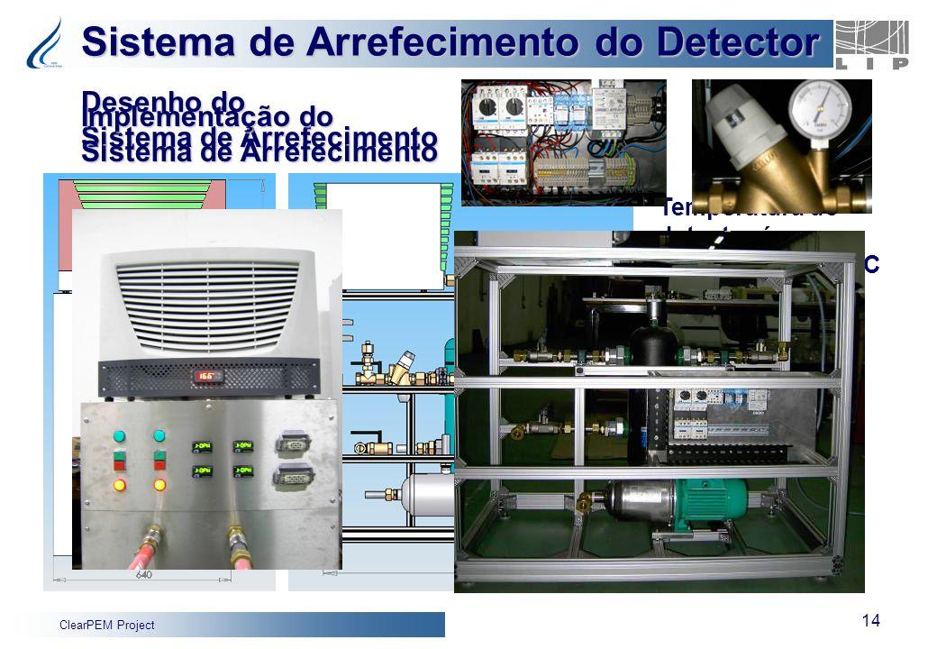 ClearPEM Project 14 Desenho do Sistema de Arrefecimento Temperatura do detector é estabilizada a 18 o C Implementação do Sistema de Arrefecimento Sist