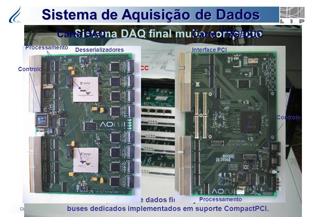 ClearPEM Project 15 4 cartas DAQ Carta TGR/DCC Star-Fabric mezzanine Sistema DAQ final muito compacto O sistema de aquisição de dados fica alojado num