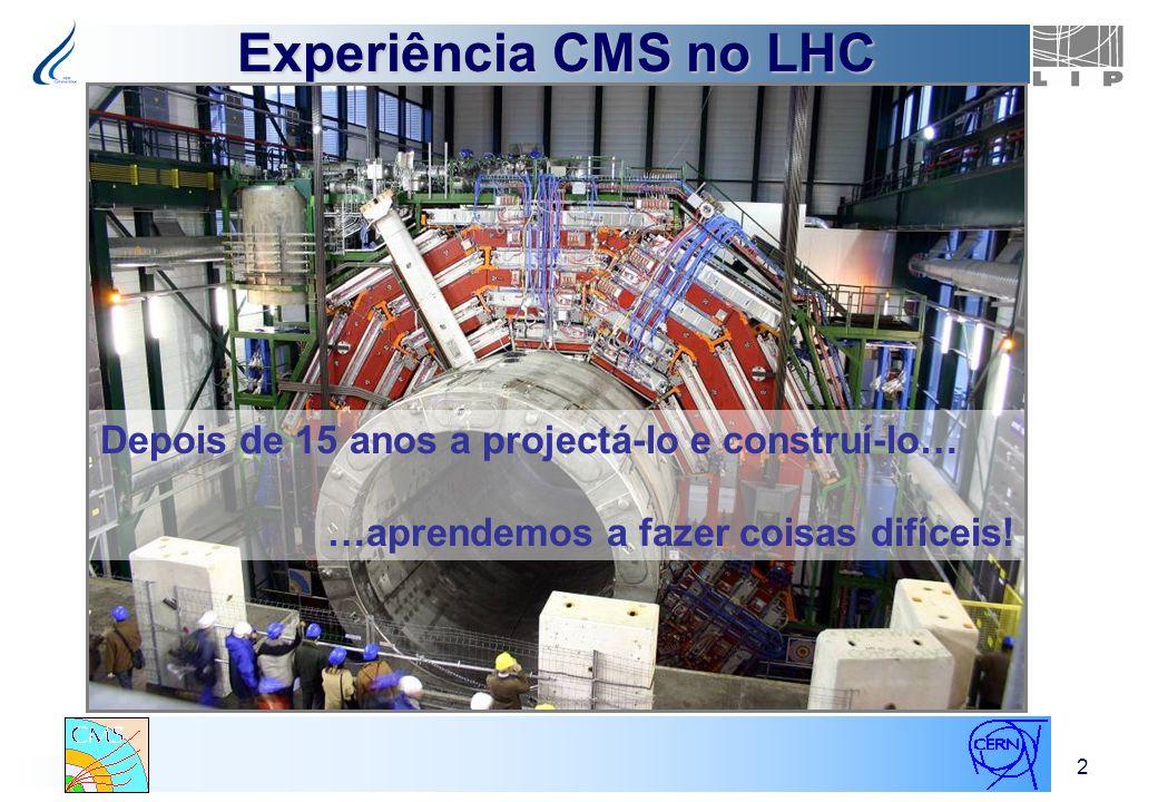 ClearPEM Project 2 Experiência CMS no LHC Depois de 15 anos a projectá-lo e construí-lo… …aprendemos a fazer coisas difíceis!
