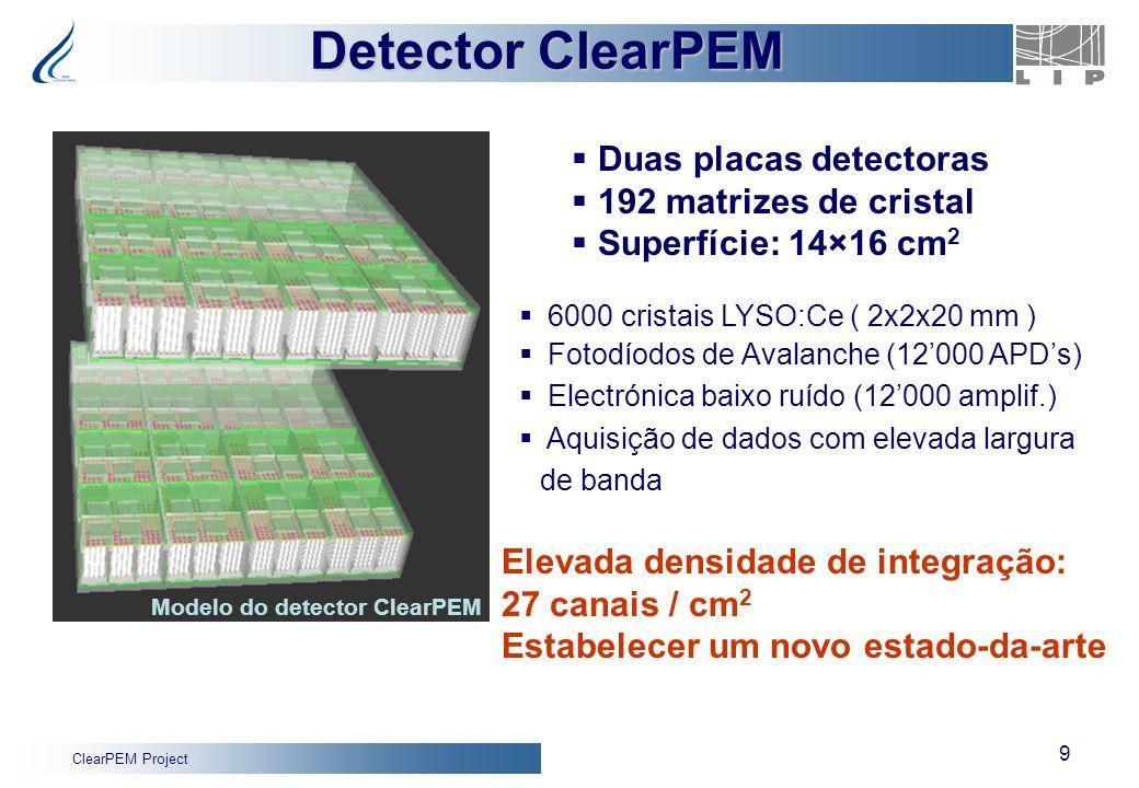 ClearPEM Project 9 Modelo do detector ClearPEM Detector ClearPEM Duas placas detectoras 192 matrizes de cristal Superfície: 14×16 cm 2 6000 cristais L