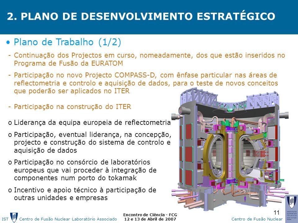 IST Centro de Fusão Nuclear Laborat ó rio AssociadoCentro de Fusão Nuclear Encontro de Ciência - FCG 12 e 13 de Abril de 2007 11 2.