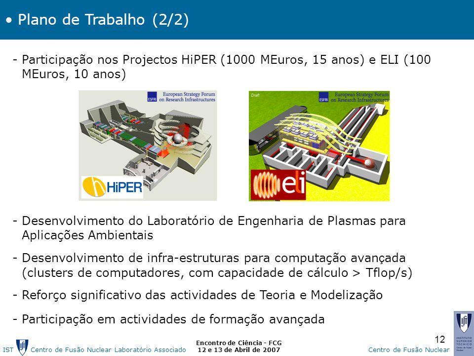 IST Centro de Fusão Nuclear Laborat ó rio AssociadoCentro de Fusão Nuclear Encontro de Ciência - FCG 12 e 13 de Abril de 2007 12 -Participação nos Projectos HiPER (1000 MEuros, 15 anos) e ELI (100 MEuros, 10 anos) -Desenvolvimento do Laboratório de Engenharia de Plasmas para Aplicações Ambientais -Desenvolvimento de infra-estruturas para computação avan ç ada (clusters de computadores, com capacidade de cálculo > Tflop/s) -Reforço significativo das actividades de Teoria e Modelização -Participação em actividades de formação avançada Plano de Trabalho (2/2)