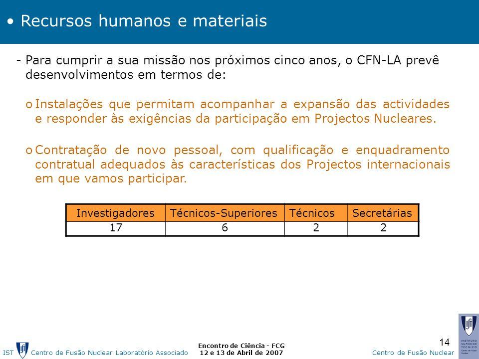 IST Centro de Fusão Nuclear Laborat ó rio AssociadoCentro de Fusão Nuclear Encontro de Ciência - FCG 12 e 13 de Abril de 2007 14 -Para cumprir a sua missão nos próximos cinco anos, o CFN-LA prevê desenvolvimentos em termos de: Recursos humanos e materiais oInstalações que permitam acompanhar a expansão das actividades e responder às exigências da participação em Projectos Nucleares.