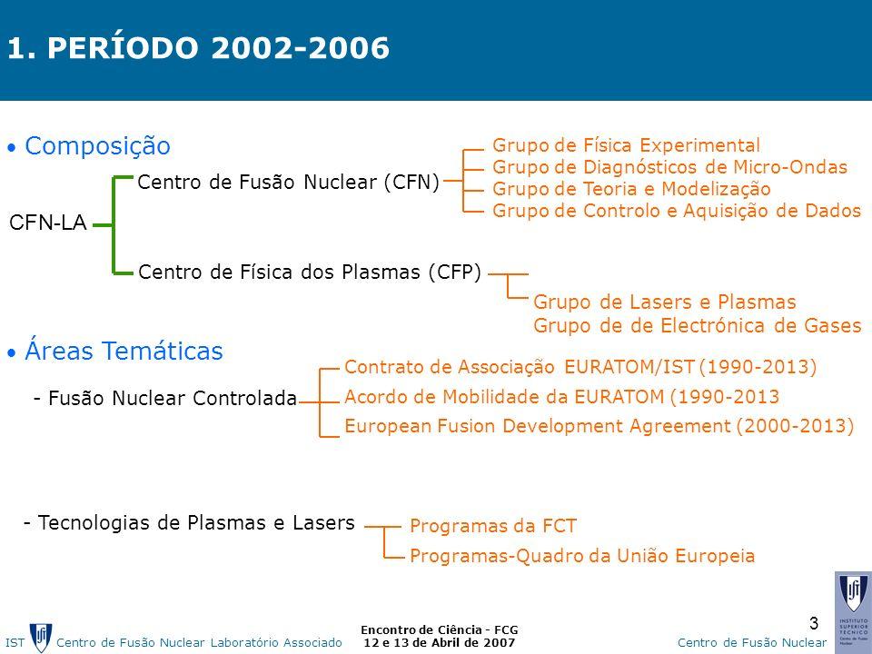 IST Centro de Fusão Nuclear Laborat ó rio AssociadoCentro de Fusão Nuclear Encontro de Ciência - FCG 12 e 13 de Abril de 2007 3 Composição Grupo de Física Experimental Grupo de Diagnósticos de Micro-Ondas Grupo de Teoria e Modelização Grupo de Controlo e Aquisição de Dados 1.