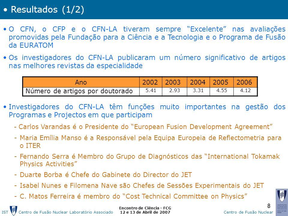 IST Centro de Fusão Nuclear Laborat ó rio AssociadoCentro de Fusão Nuclear Encontro de Ciência - FCG 12 e 13 de Abril de 2007 8 Resultados (1/2) O CFN, o CFP e o CFN-LA tiveram sempre Excelente nas avaliações promovidas pela Fundação para a Ciência e a Tecnologia e o Programa de Fusão da EURATOM Os investigadores do CFN-LA publicaram um número significativo de artigos nas melhores revistas da especialidade Ano20022003200420052006 Número de artigos por doutorado 5.412.933.314.554.12 Investigadores do CFN-LA têm funções muito importantes na gestão dos Programas e Projectos em que participam - Carlos Varandas é o Presidente do European Fusion Development Agreement -Maria Emília Manso é a Responsável pela Equipa Europeia de Reflectometria para o ITER -Fernando Serra é Membro do Grupo de Diagnósticos das International Tokamak Physics Activities -Duarte Borba é Chefe do Gabinete do Director do JET -Isabel Nunes e Filomena Nave são Chefes de Sessões Experimentais do JET -C.