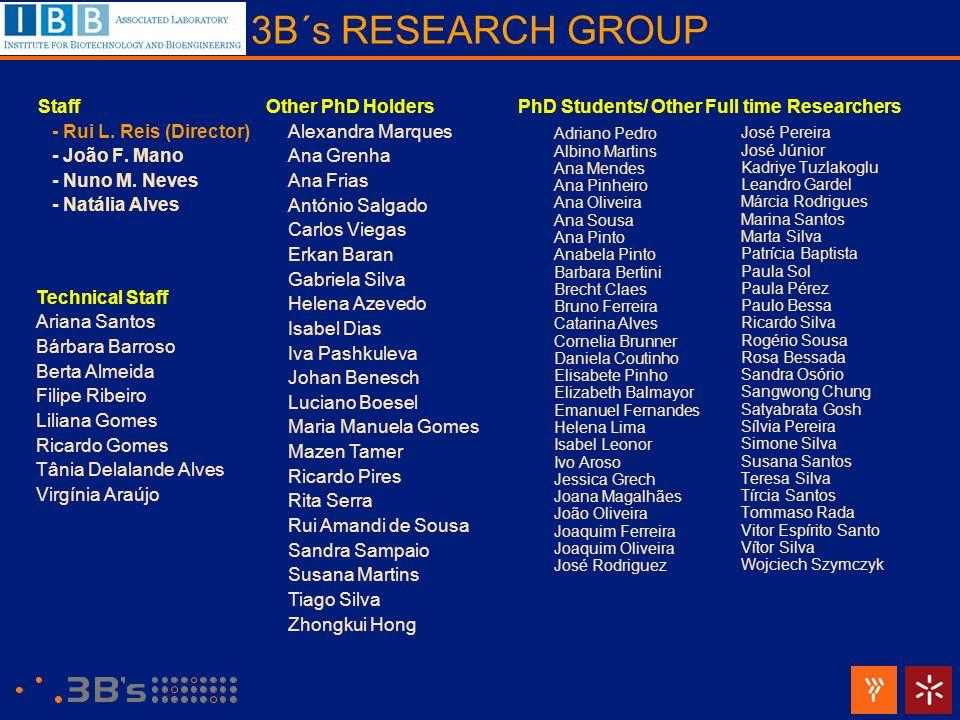 Biomaterials Biodegradables Biomimetics www.3bs.uminho.pt jmano@dep.uminho.pt