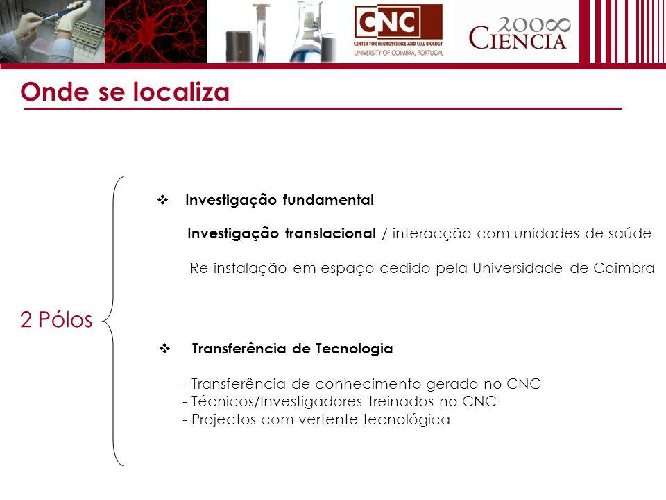 Onde se localiza 2 Pólos Investigação fundamental Investigação translacional / interacção com unidades de saúde Re-instalação em espaço cedido pela Universidade de Coimbra Transferência de Tecnologia - Transferência de conhecimento gerado no CNC - Técnicos/Investigadores treinados no CNC - Projectos com vertente tecnológica