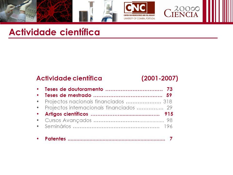 Actividade científica (2001-2007) Teses de doutoramento ………………………….… 73 Teses de mestrado ……………………………….….