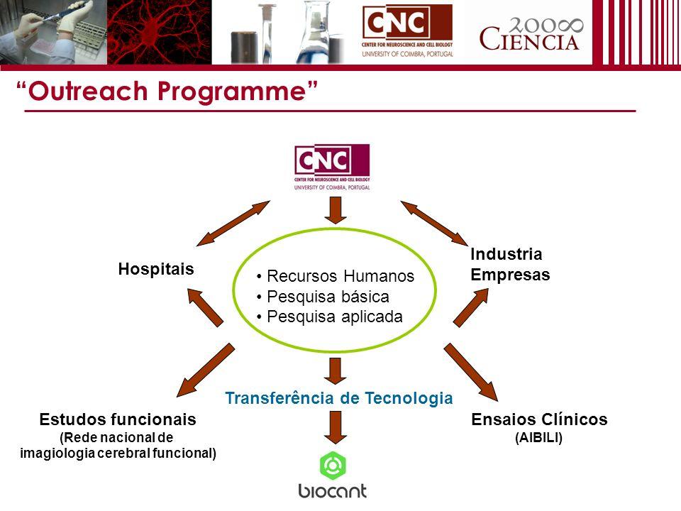 Outreach Programme Hospitais Industria Empresas Estudos funcionais (Rede nacional de imagiologia cerebral funcional) Ensaios Clínicos (AIBILI) Recursos Humanos Pesquisa básica Pesquisa aplicada Transferência de Tecnologia
