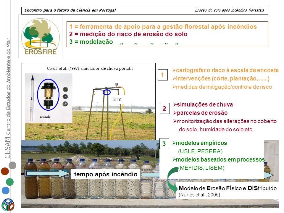 CESAM Centro de Estudos do Ambiente e do Mar Encontro para o futuro da Ciência em Portugal Erosão do solo após incêndios florestais 1 = ferramenta de