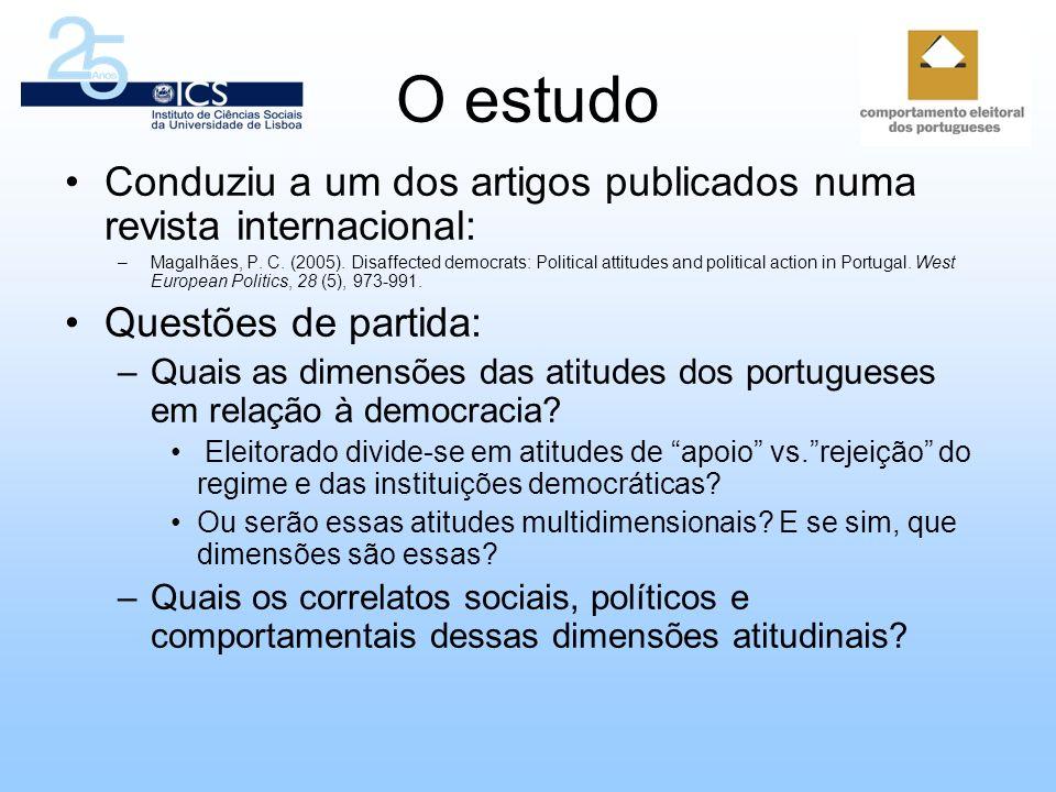 O estudo Hipóteses: –Três dimensões das atitudes em relação à democracia: Legitimidade vs.