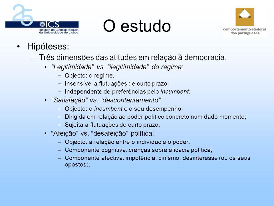 O estudo A multidimensionalidade das atitudes políticas: ilegitimidade, descontentamento e desafeição.