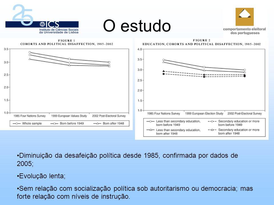 Encontro Ciência em Portugal Ciência 2007 http://www.ics.ul.pt E-mail: instituto.ciencias.sociais@ics.ul.pt