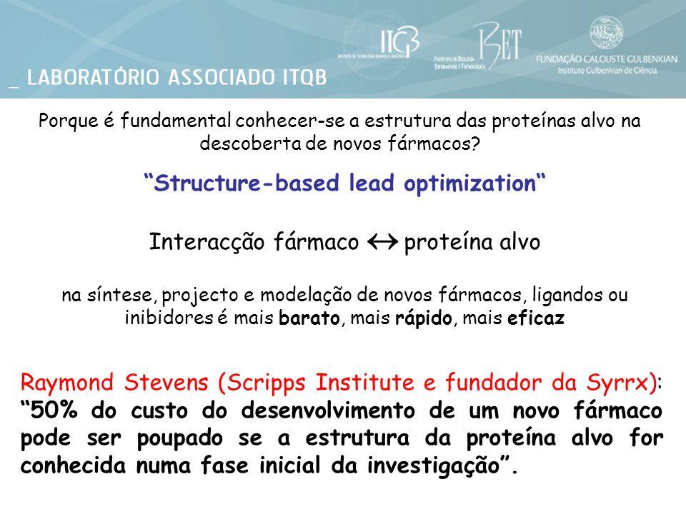 Projectos de colaboração com empresas farmacêuticas Colaboração com a BIAL (1998-) - Doença de Parkinson.