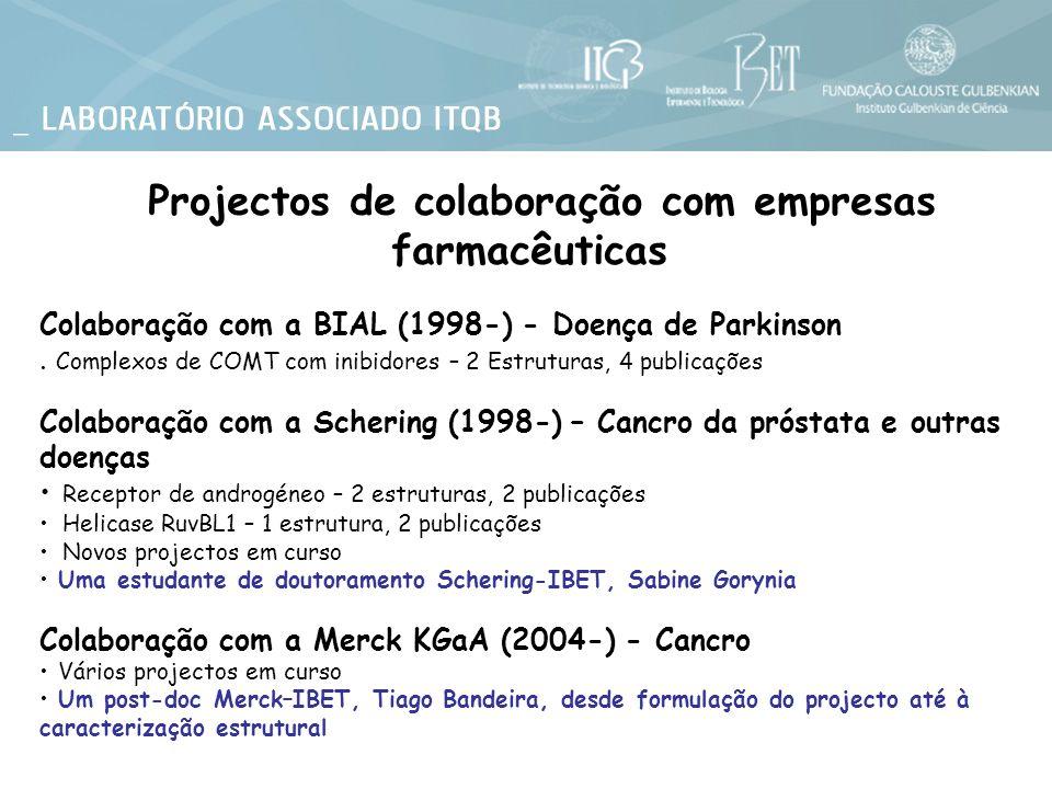 Projectos de colaboração com empresas farmacêuticas Colaboração com a BIAL (1998-) - Doença de Parkinson. Complexos de COMT com inibidores – 2 Estrutu