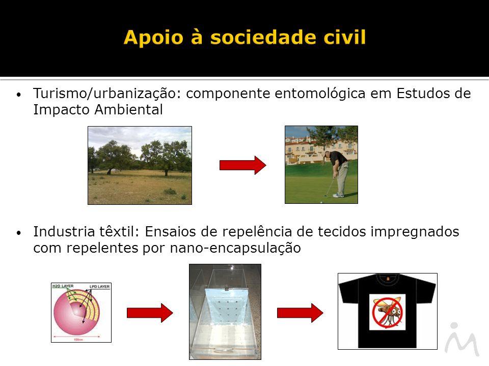 Turismo/urbanização: componente entomológica em Estudos de Impacto Ambiental Apoio à sociedade civil Industria têxtil: Ensaios de repelência de tecidos impregnados com repelentes por nano-encapsulação