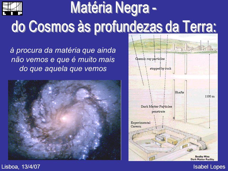 Lisboa,13/4/07Isabel Lopes Matéria Negra A velocidade de rotação de estrelas e galáxias indicam a presença de grande quantidade de massa que não é visível 0.5% estrelas 3.5% He, H gás 4% átomos 22% matéria negra 74% energia negra WIMPs .