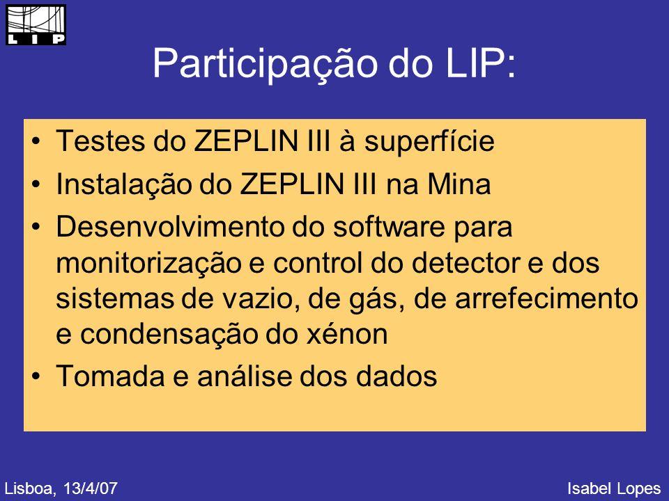 Participação do LIP: Testes do ZEPLIN III à superfície Instalação do ZEPLIN III na Mina Desenvolvimento do software para monitorização e control do detector e dos sistemas de vazio, de gás, de arrefecimento e condensação do xénon Tomada e análise dos dados Lisboa, 13/4/07Isabel Lopes