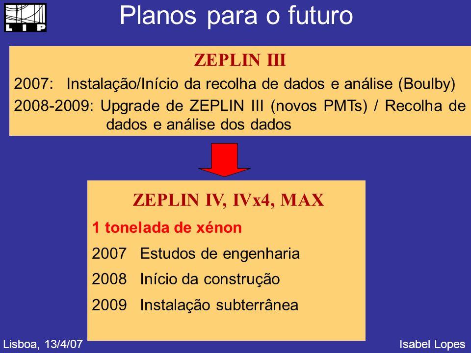 Planos para o futuro ZEPLIN III 2007: Instalação/Início da recolha de dados e análise (Boulby) 2008-2009: Upgrade de ZEPLIN III (novos PMTs) / Recolha de dados e análise dos dados ZEPLIN IV, IVx4, MAX 1 tonelada de xénon 2007 Estudos de engenharia 2008 Início da construção 2009 Instalação subterrânea Lisboa, 13/4/07Isabel Lopes