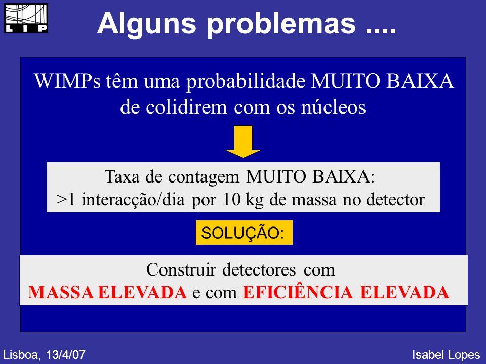 Alguns problemas....